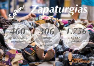 Banner_resultado_zapaturgias.jpg